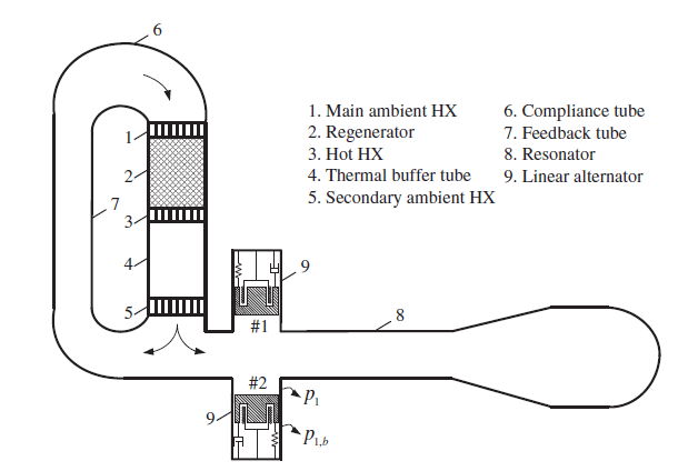 Final Prototype Diagram